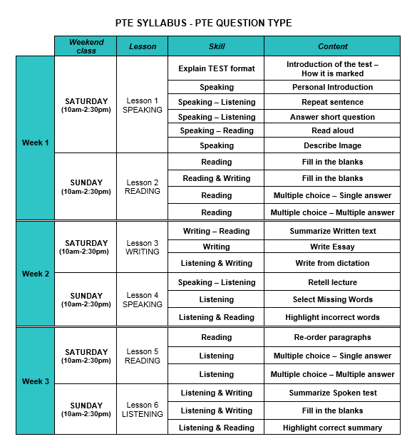 pte weekend syllabus website